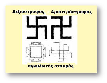 ΑΓΚΥΛΩΤΟΣ ΣΤΑΥΡΟΣ